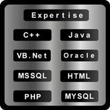 DBA Oracle SQL C Java PHP